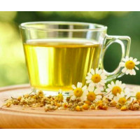 Чаи и пищевые добавки